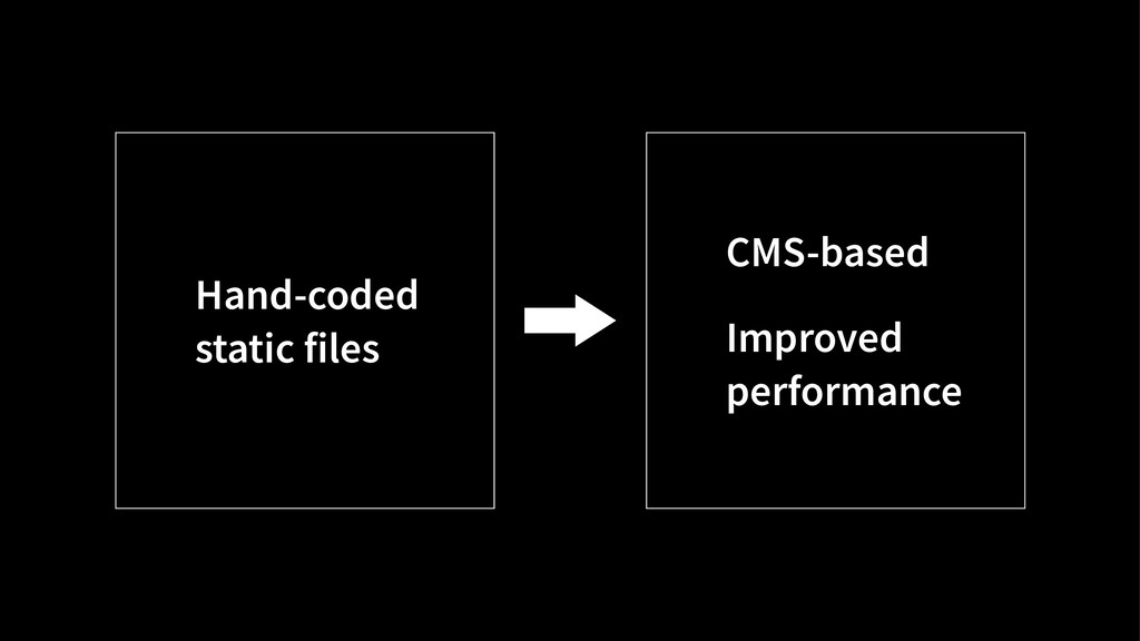 Hand-coded static files CMS-based Improved perf...