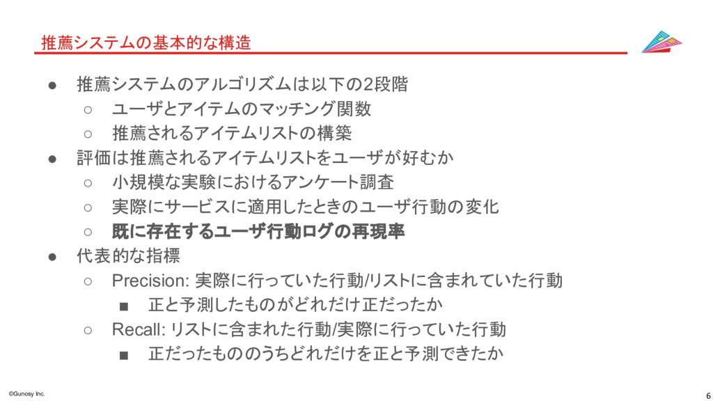 6 ©Gunosy Inc. 推薦システムの基本的な構造 ● 推薦システムのアルゴリズムは以下...