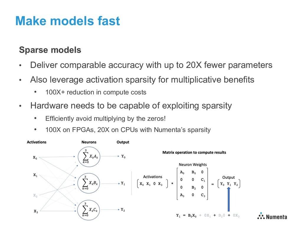 Make models fast Sparse models • Deliver compar...