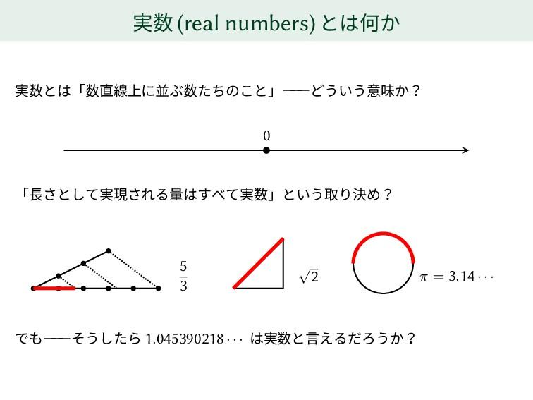 実数 (real numbers) とは何か 実数とは「数直線上に並ぶ数たちのこと」― ― ―...