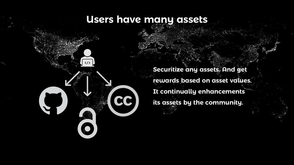 Users have many assets Securitize any assets. A...