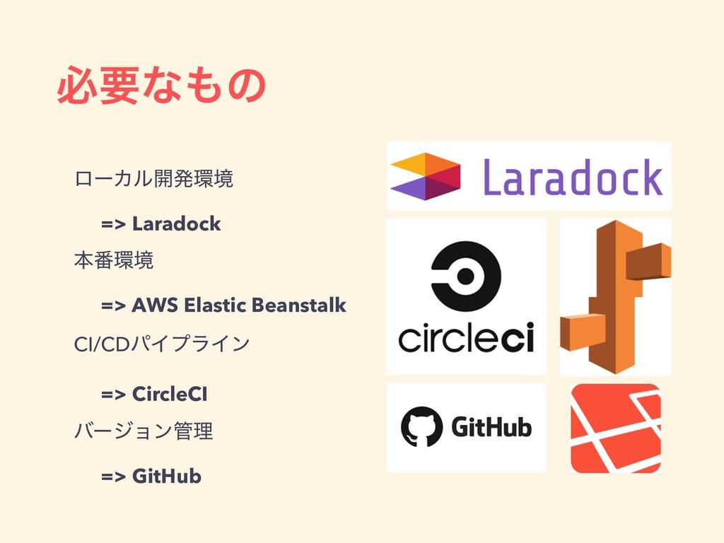 ϩʔΧϧ։ൃڥ => Laradock ຊ൪ڥ => AWS Elastic Beanst...