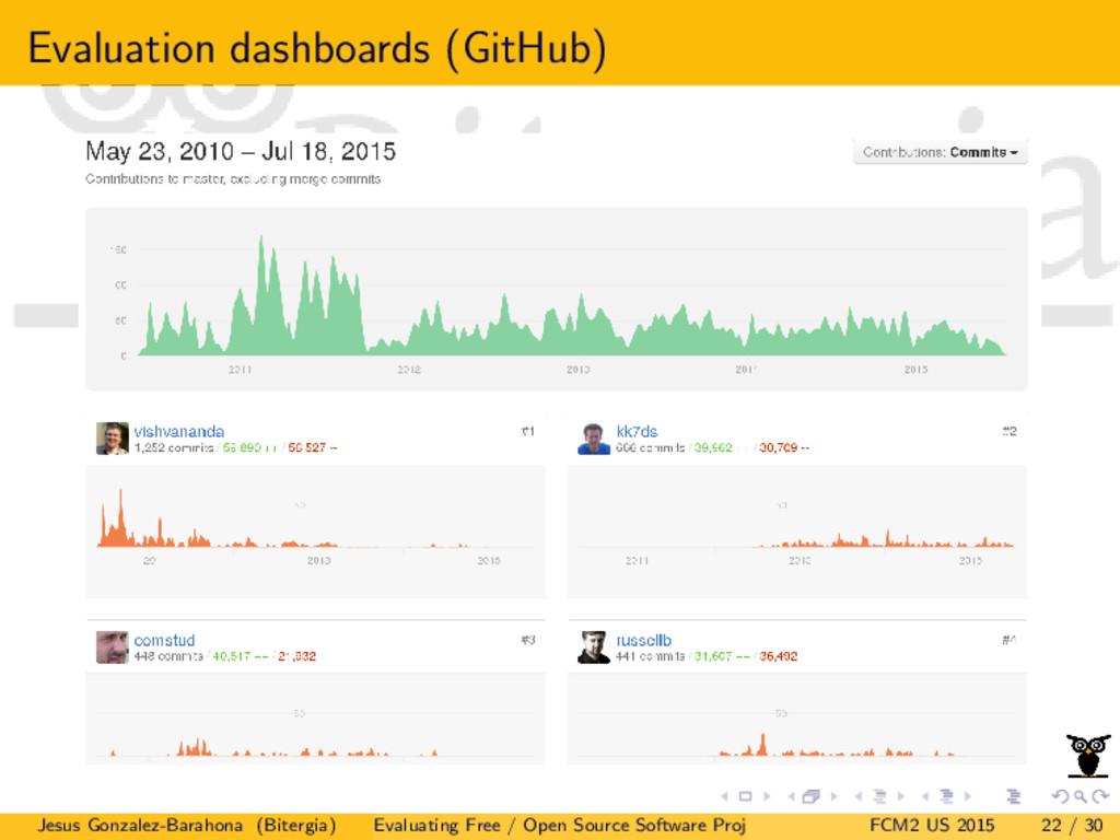 Evaluation dashboards (GitHub) Jesus Gonzalez-B...