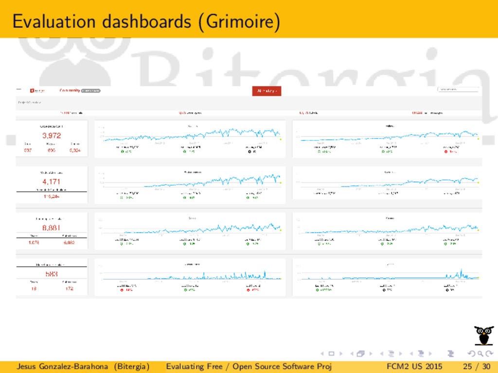 Evaluation dashboards (Grimoire) Jesus Gonzalez...