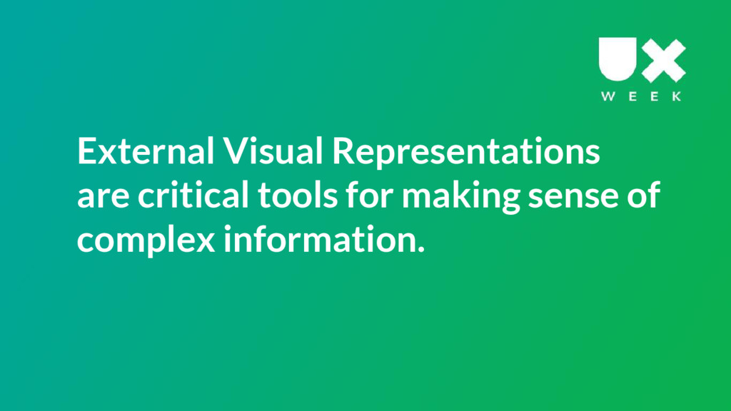 External Visual Representations are critical to...