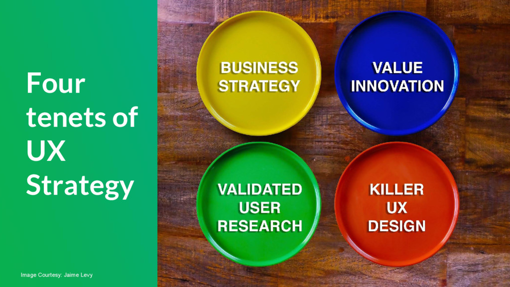 Four tenets of UX Strategy Image Courtesy: Jaim...