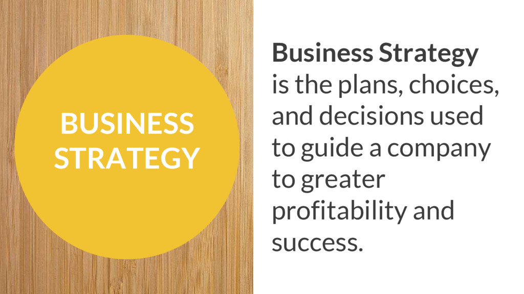BUSINESS STRATEGY Business Strategy is the plan...