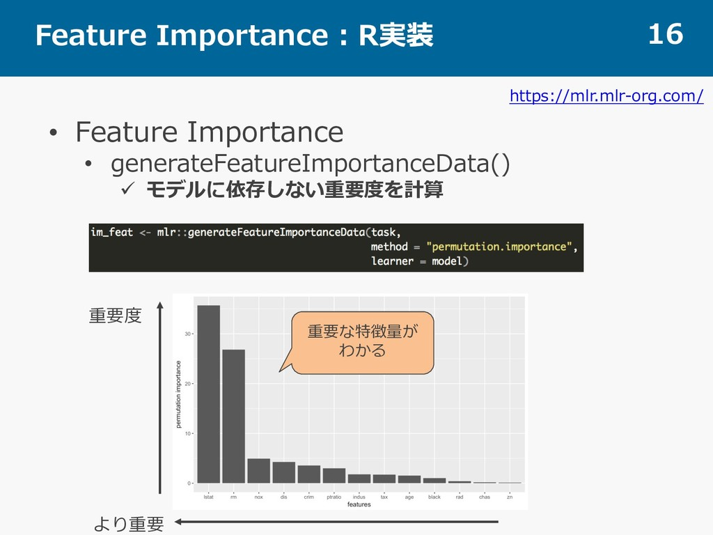 Feature Importance : R実装 16 • Feature Importanc...