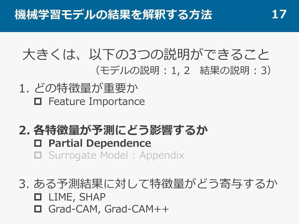 機械学習モデルの結果を解釈する⽅法 17 1. どの特徴量が重要か p Feature Imp...