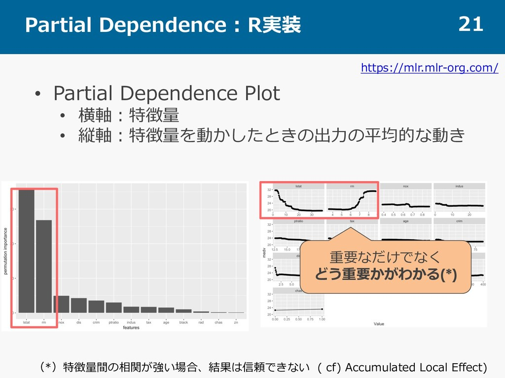 Partial Dependence : R実装 21 • Partial Dependenc...