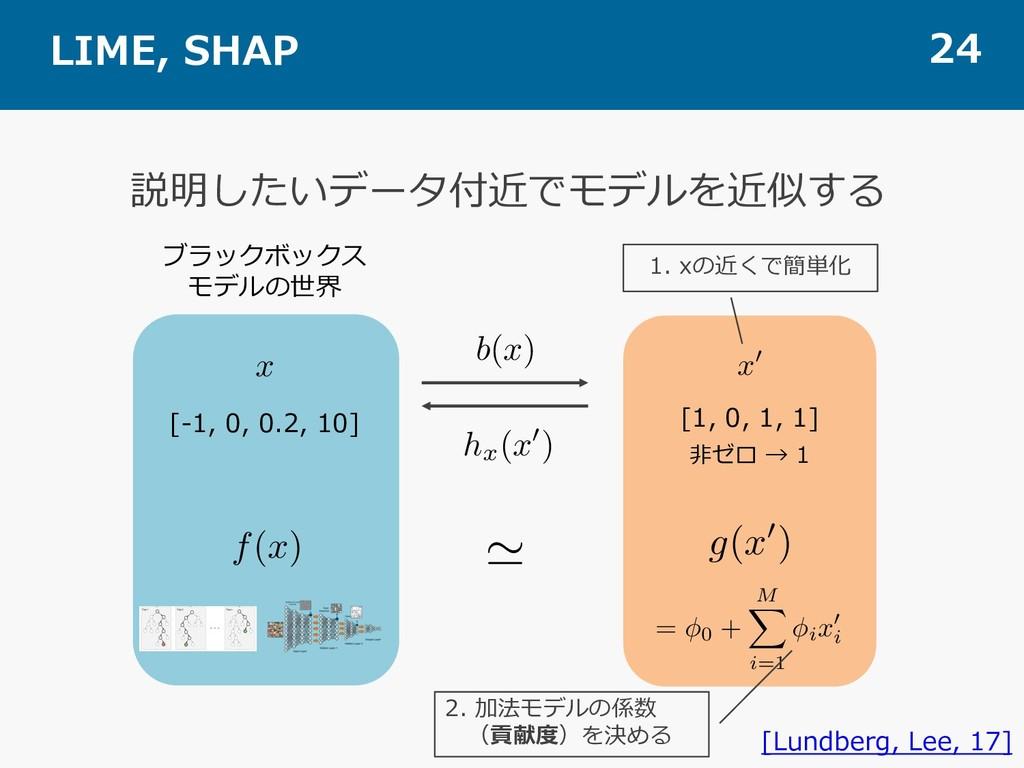 LIME, SHAP 24 説明したいデータ付近でモデルを近似する [Lundberg, Le...