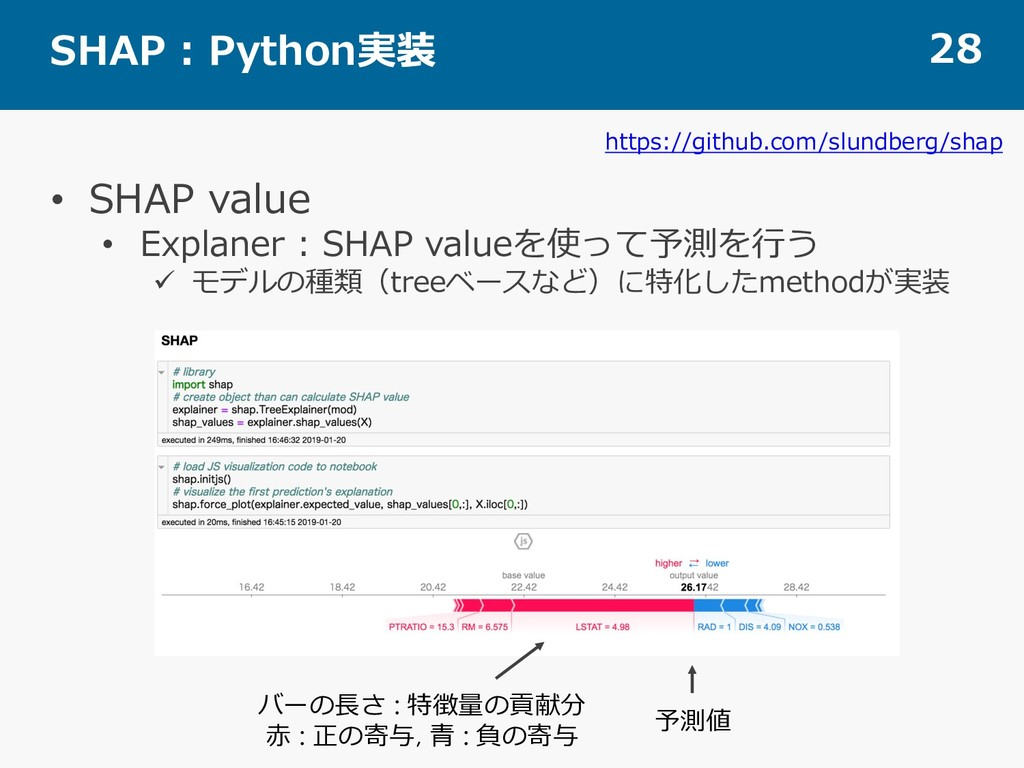 SHAP : Python実装 28 • SHAP value • Explaner : SH...