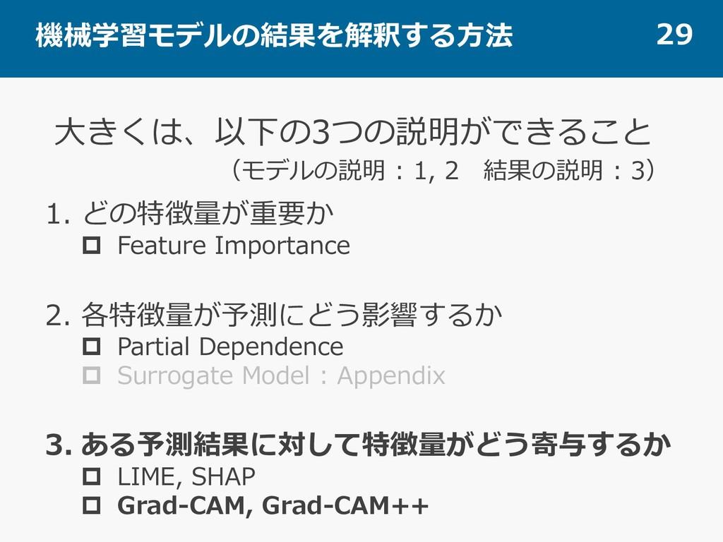 機械学習モデルの結果を解釈する⽅法 29 1. どの特徴量が重要か p Feature Imp...