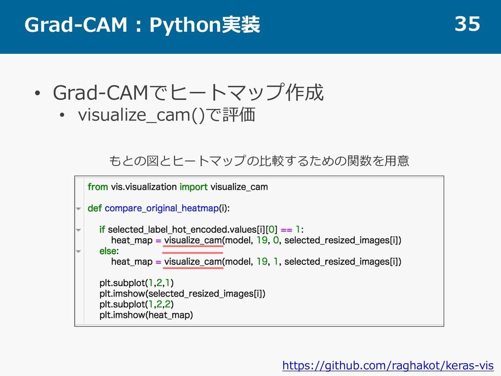 Grad-CAM : Python実装 35 • Grad-CAMでヒートマップ作成 • vi...