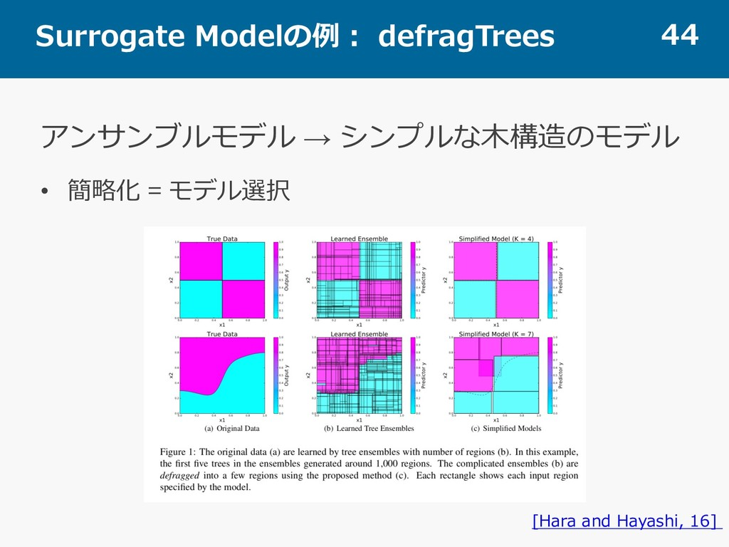 Surrogate Modelの例: defragTrees 44 [Hara and Hay...