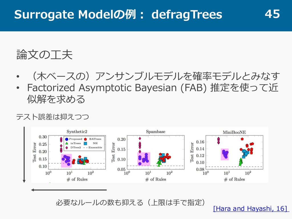 Surrogate Modelの例: defragTrees 45 [Hara and Hay...