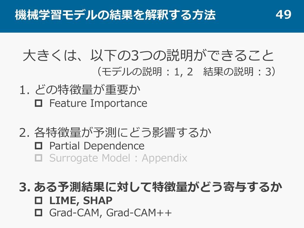 機械学習モデルの結果を解釈する⽅法 49 1. どの特徴量が重要か p Feature Imp...
