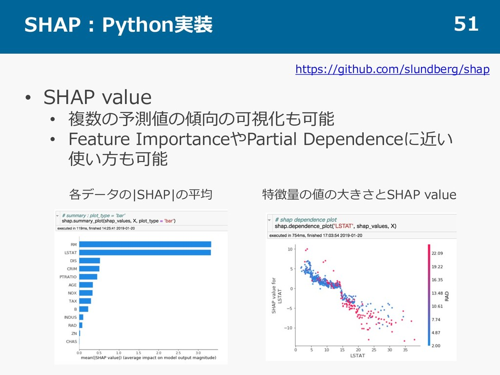 SHAP : Python実装 51 • SHAP value • 複数の予測値の傾向の可視化...