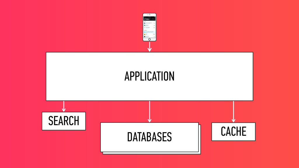 DATABASE DATABASES APPLICATION CACHE SEARCH