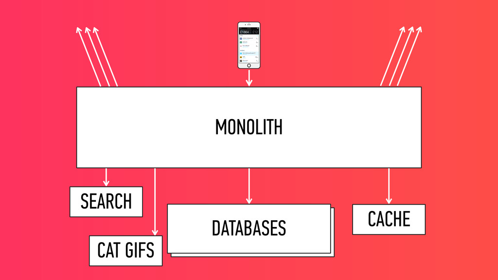 DATABASE DATABASES MONOLITH CACHE SEARCH CAT GI...