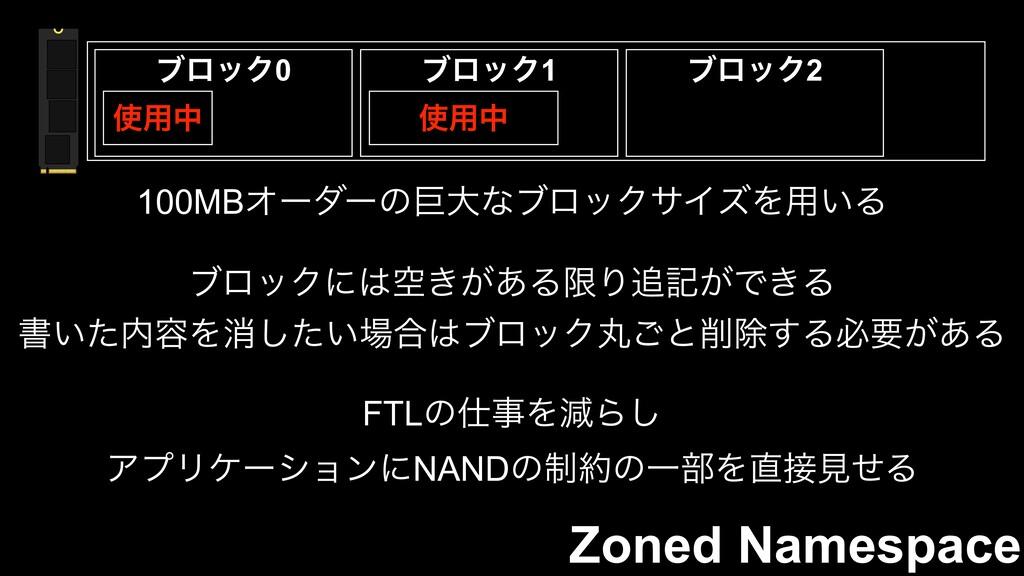 Zoned Namespace ϒϩοΫ1 ϒϩοΫ0 ༻த ϒϩοΫ2 ༻த 100MB...