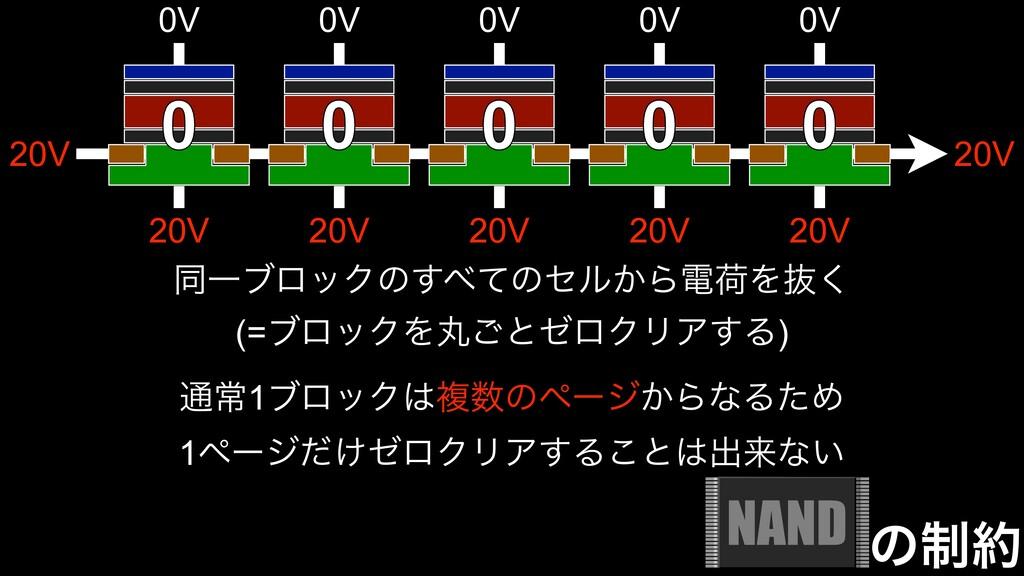 ͷ੍ 0 0 0 0 0 20V 20V 20V 20V 20V 20V 20V 0V 0V...