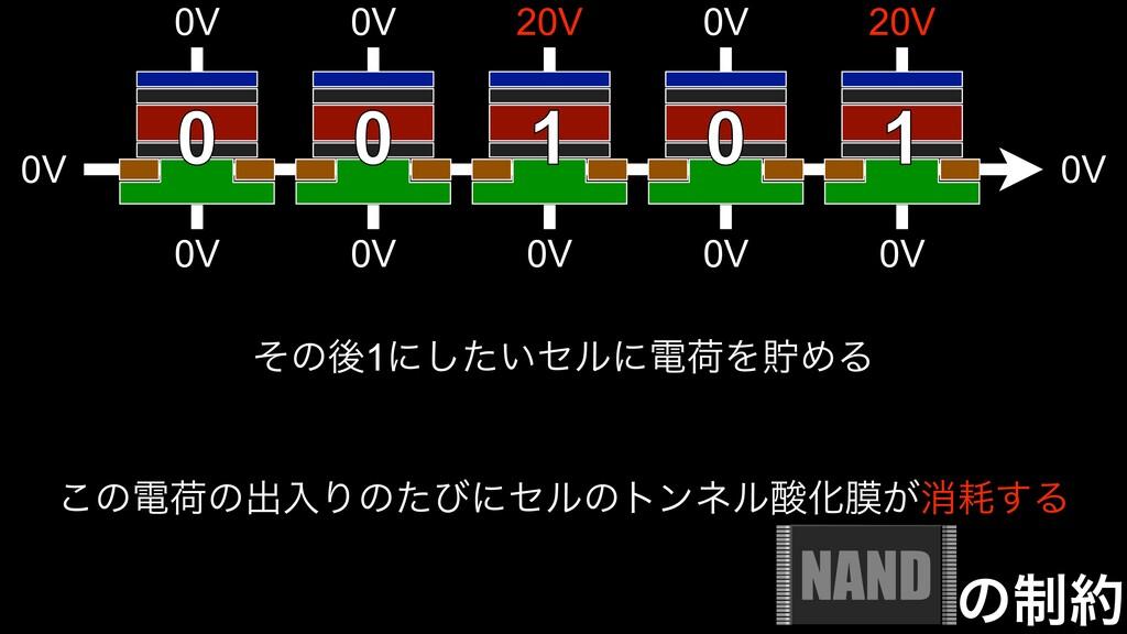 ͷ੍ 0 0 1 0 1 0V 0V 0V 0V 0V 0V 0V 0V 0V 20V 0V...