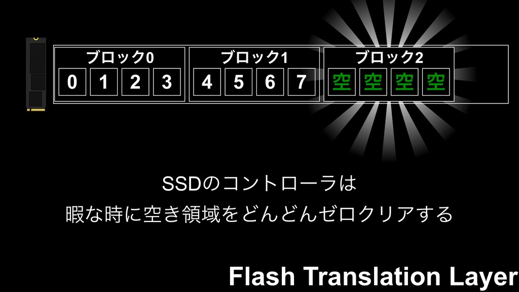 Flash Translation Layer ϒϩοΫ1 ϒϩοΫ0 0 1 2 3 4 5...