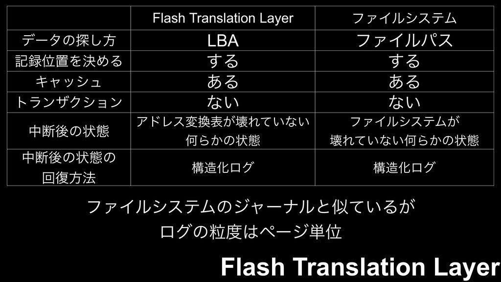 Flash Translation Layer Flash Translation Layer...