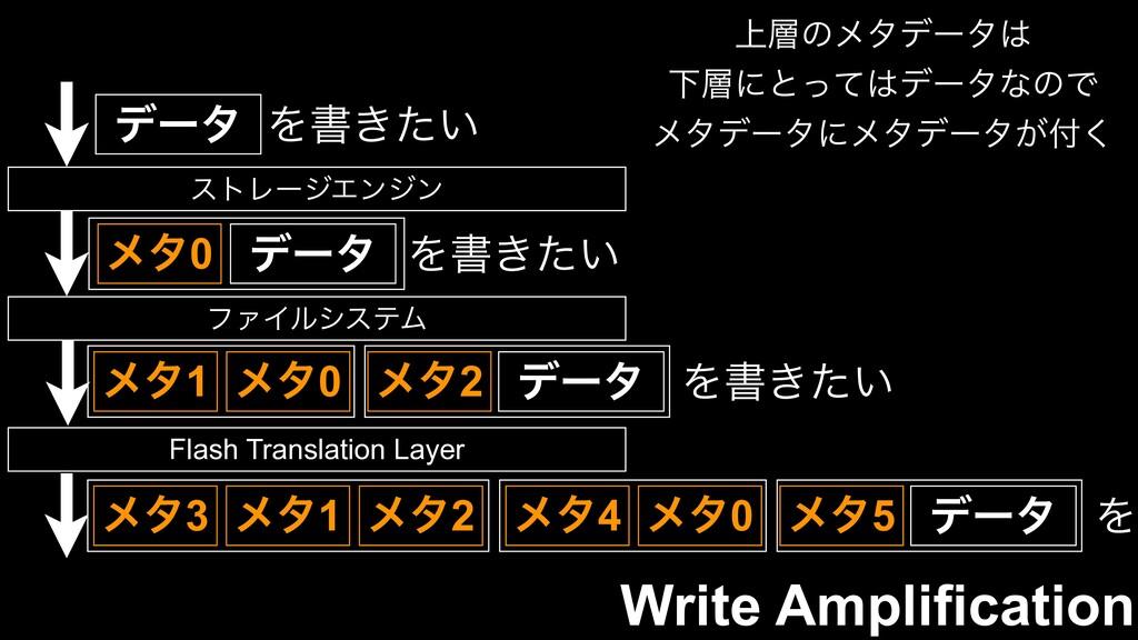ϑΝΠϧγεςϜ ετϨʔδΤϯδϯ Flash Translation Layer σʔλ ...