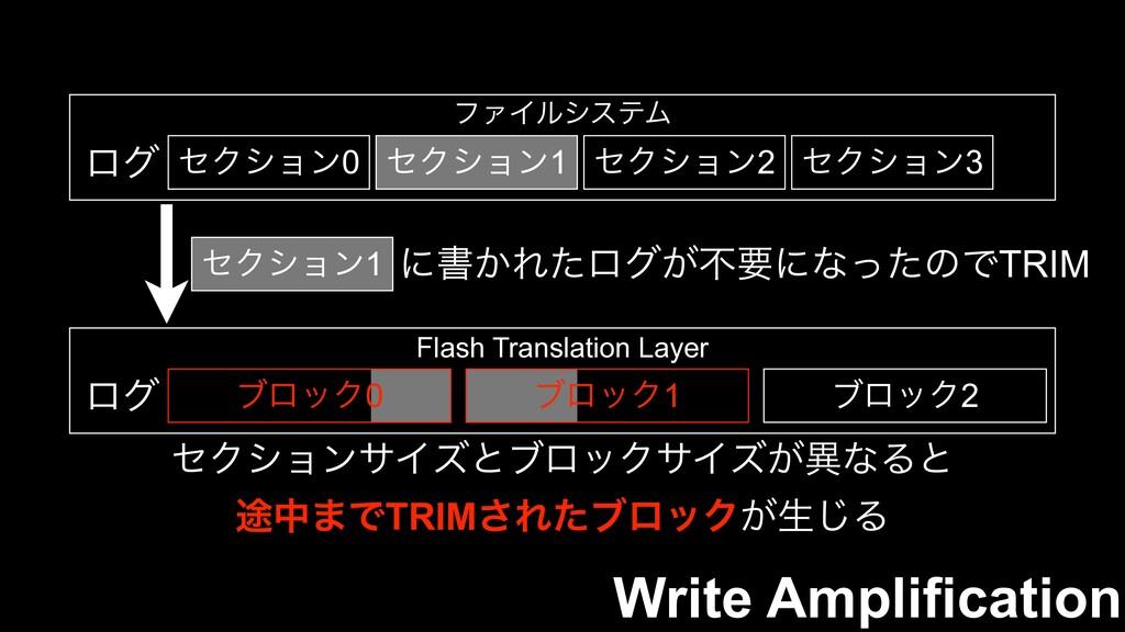 ϑΝΠϧγεςϜ ηΫγϣϯ0 ηΫγϣϯ1 ηΫγϣϯ2 ϩά Flash Translat...