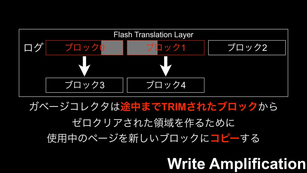 Flash Translation Layer ϒϩοΫ2 ϩά ϒϩοΫ1 ϒϩοΫ0 ϒϩ...