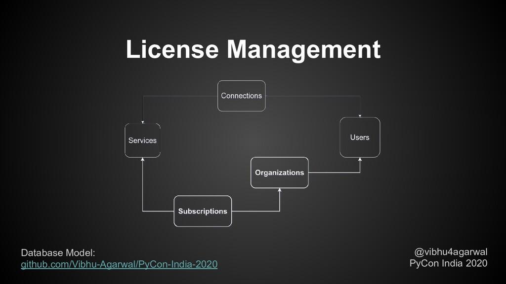 @vibhu4agarwal PyCon India 2020 License Managem...