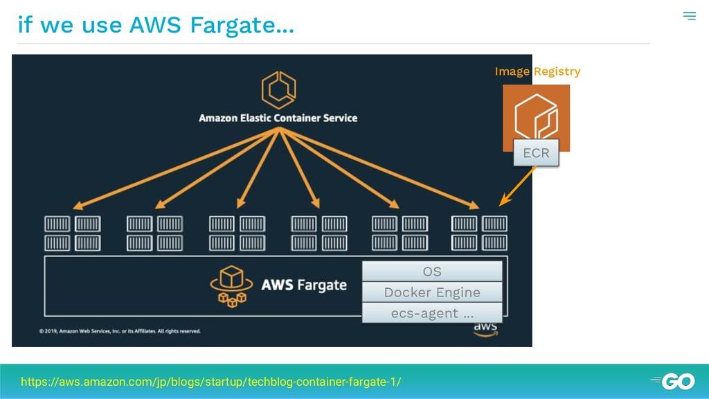 if we use AWS Fargate... https://aws.amazon.com...
