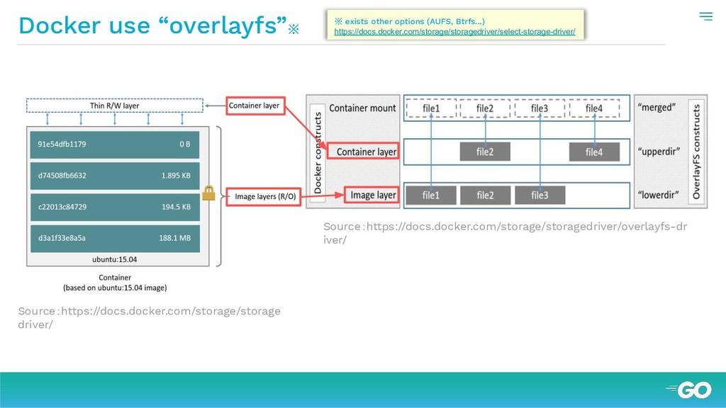 "Docker use ""overlayfs""※ Source:https://docs.doc..."