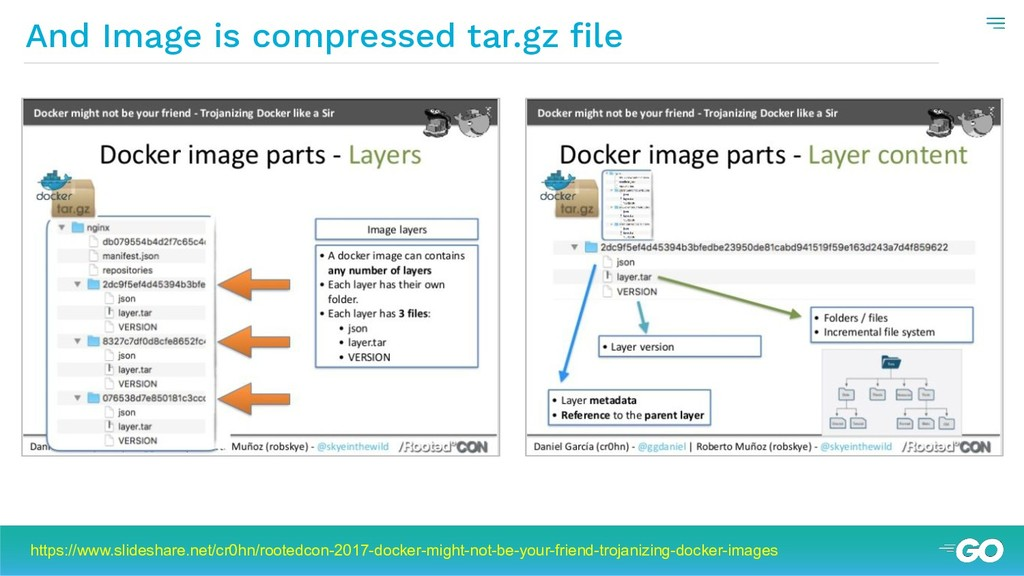 And Image is compressed tar.gz file https://www....