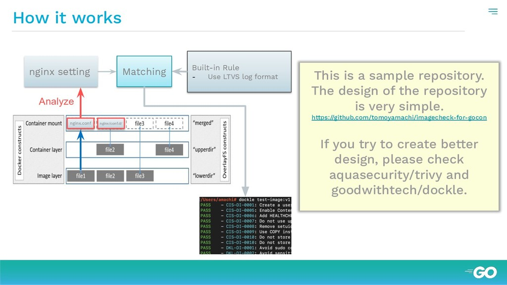 How it works This is a sample repository. The d...