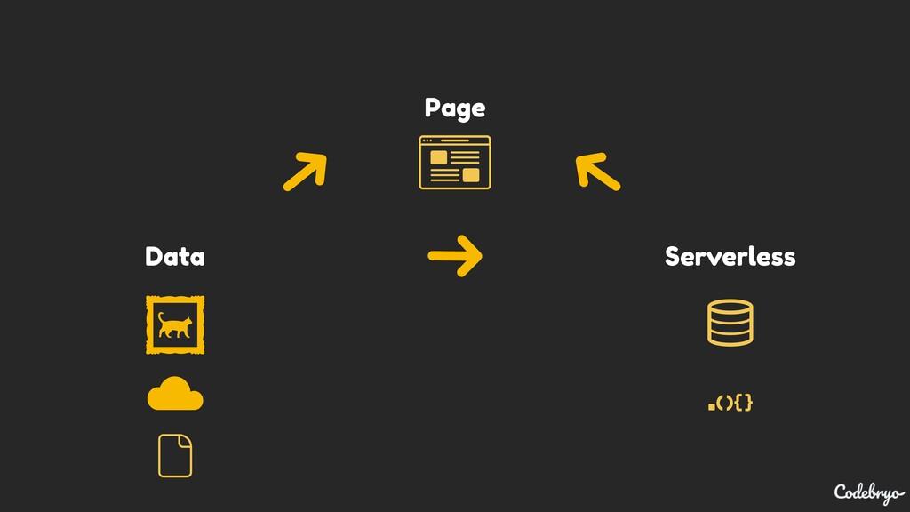 Data Page Serverless