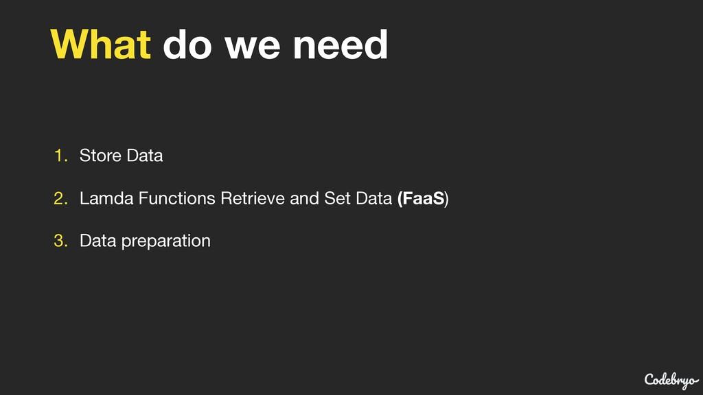 What do we need 1. Store Data  2. Lamda Functio...