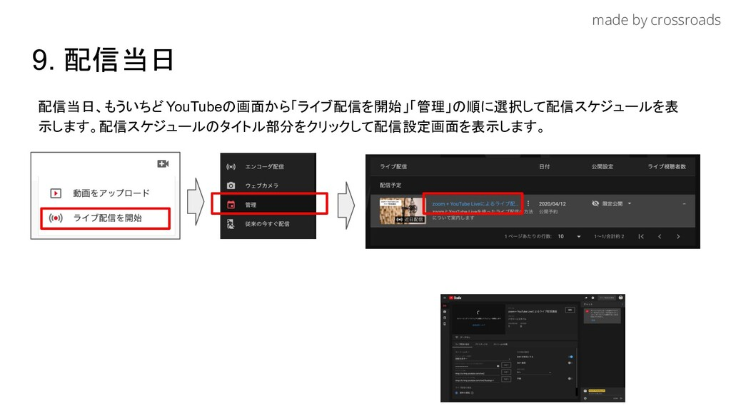 made by crossroads 9. 配信当日 配信当日、もういちど YouTubeの画...