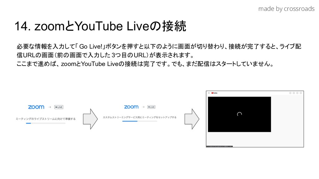made by crossroads 14. zoomとYouTube Liveの接続 必要な...