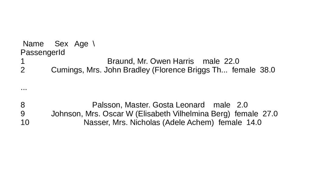 Name Sex Age \ PassengerId 1 Braund, Mr. Owen H...