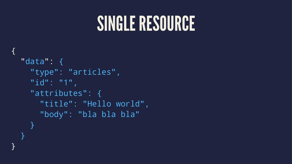 "SINGLE RESOURCE { ""data"": { ""type"": ""articles"",..."