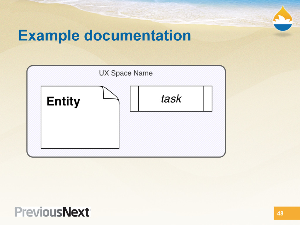 48 Example documentation