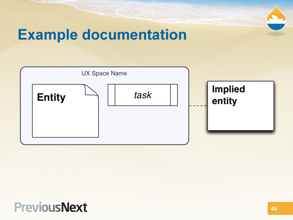 49 Example documentation