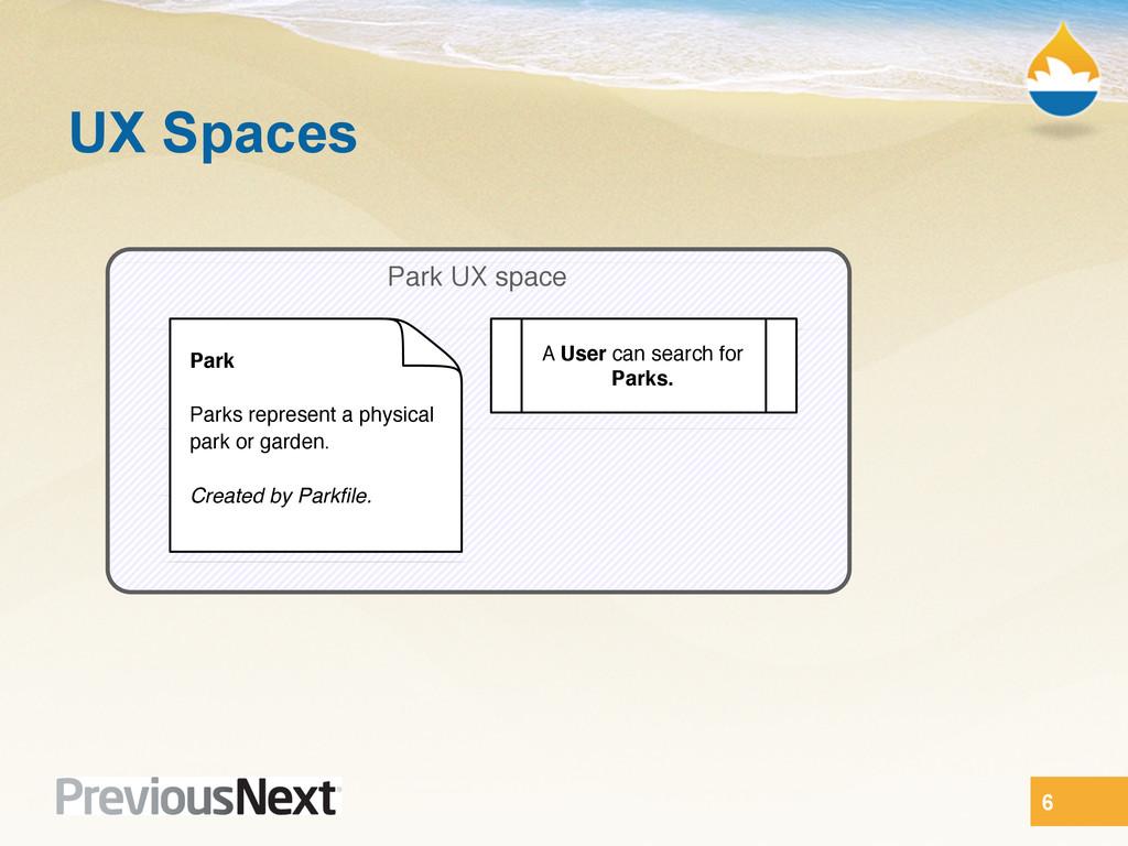 UX Spaces 6 Park UX space Park Parks represent ...