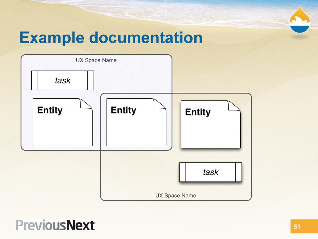 51 Example documentation