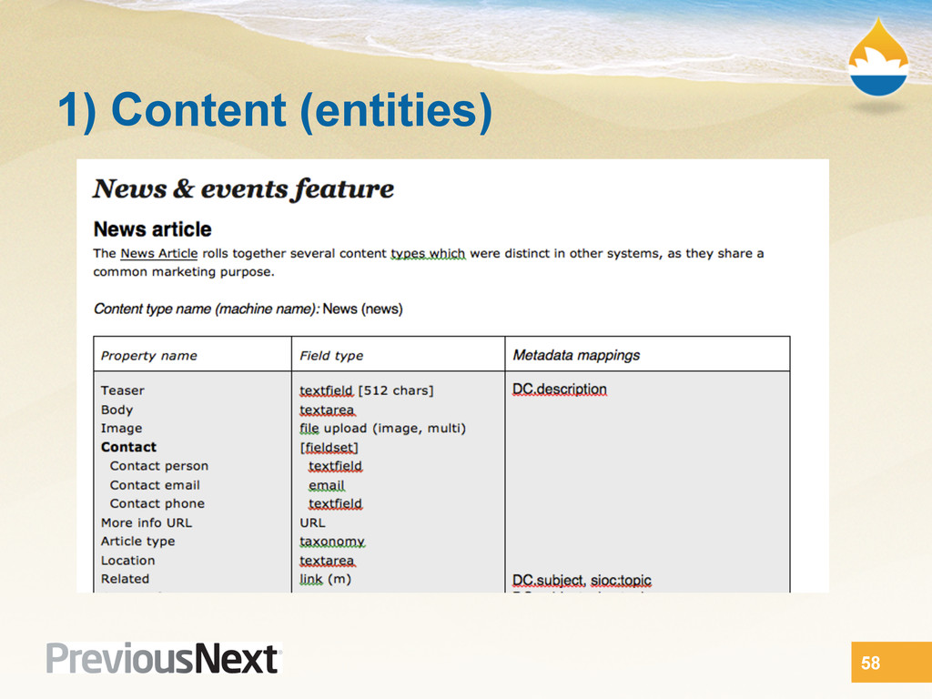 1) Content (entities) 58