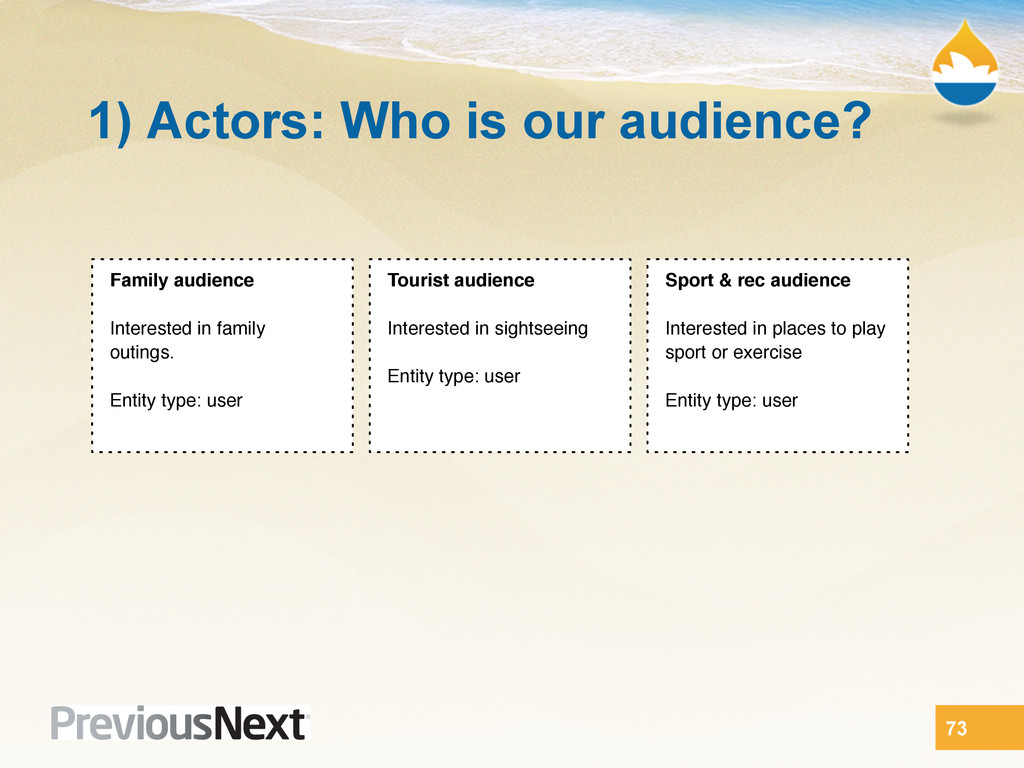 1) Actors: Who is our audience? 73 Sport & rec ...