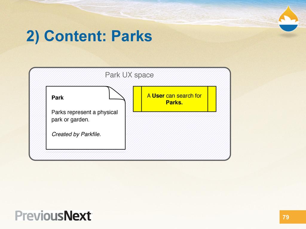 2) Content: Parks 79 Park UX space Park Parks r...